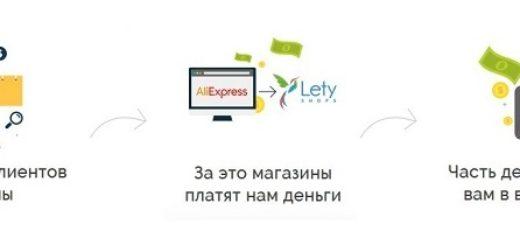 Кэшбэк-сервис Letyshops объясняет, откуда берётся кэшбэк