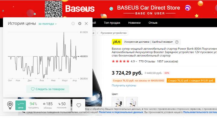 BASUES - крупный и популярный магазин с AliExpress, а цены на его товары периодически штормит