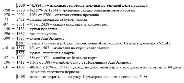 Пример применения всех 20 скидок при покупке в АлиЭкспресс