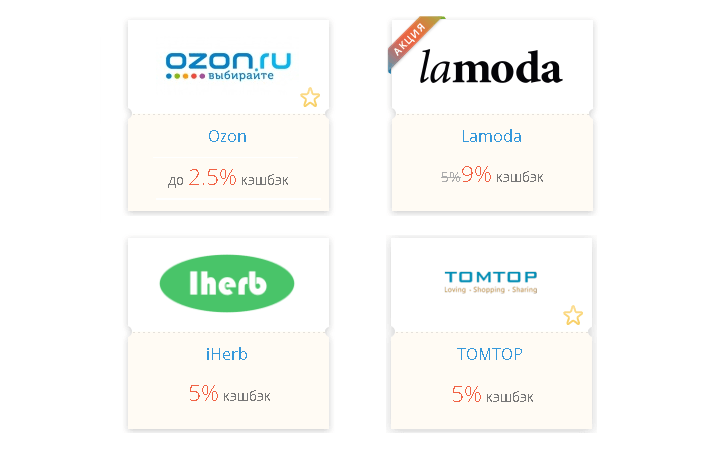 Текущий размер кэшбэка от Letyshops в Ozon, Lamoda, iHerb и TomTop