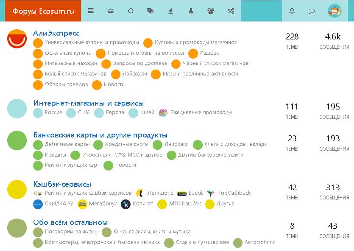 Обзор интересных тем на форуме с 31 августа до 13 сентября 2020 года включительно