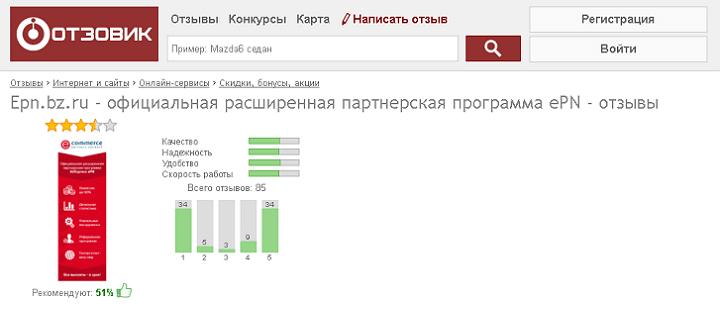 Существуют веские причины считать, что рейтинг ePN на Otzovik искусственно занижен конкурентами