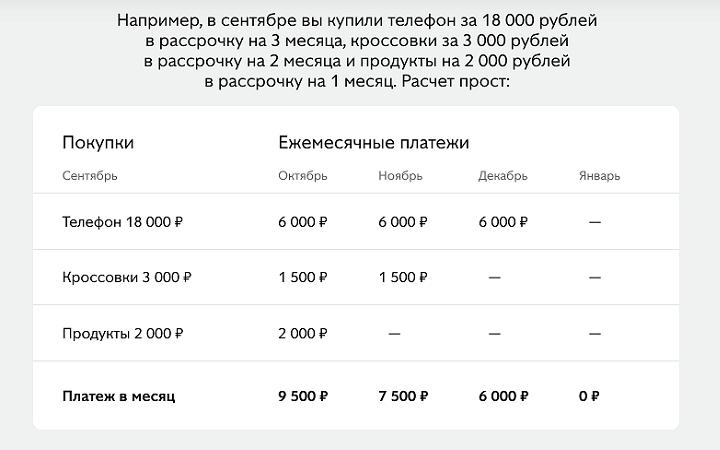 """Пример расчёта ежемесячных платежей по карте """"Совесть"""" при покупке трёх товаров с разным сроком погашения рассрочки"""