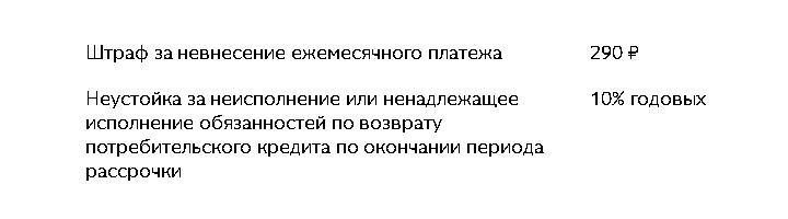 """За невнесённый вовремя платёж """"Совесть"""" наказывает единовременным штрафом в 290 рублей и начислением 10% годовых. Но самое страшное - сообщение о просрочке в бюро кредитных историй"""