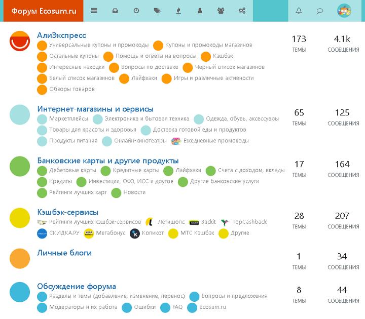 Интересные темы на форуме за третью неделю